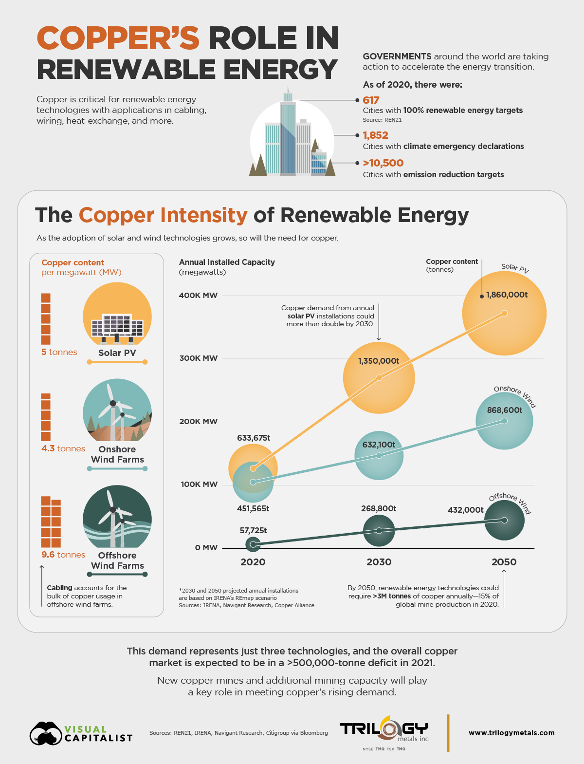 trilogy-metals-impact-graphic-2-published.jpg